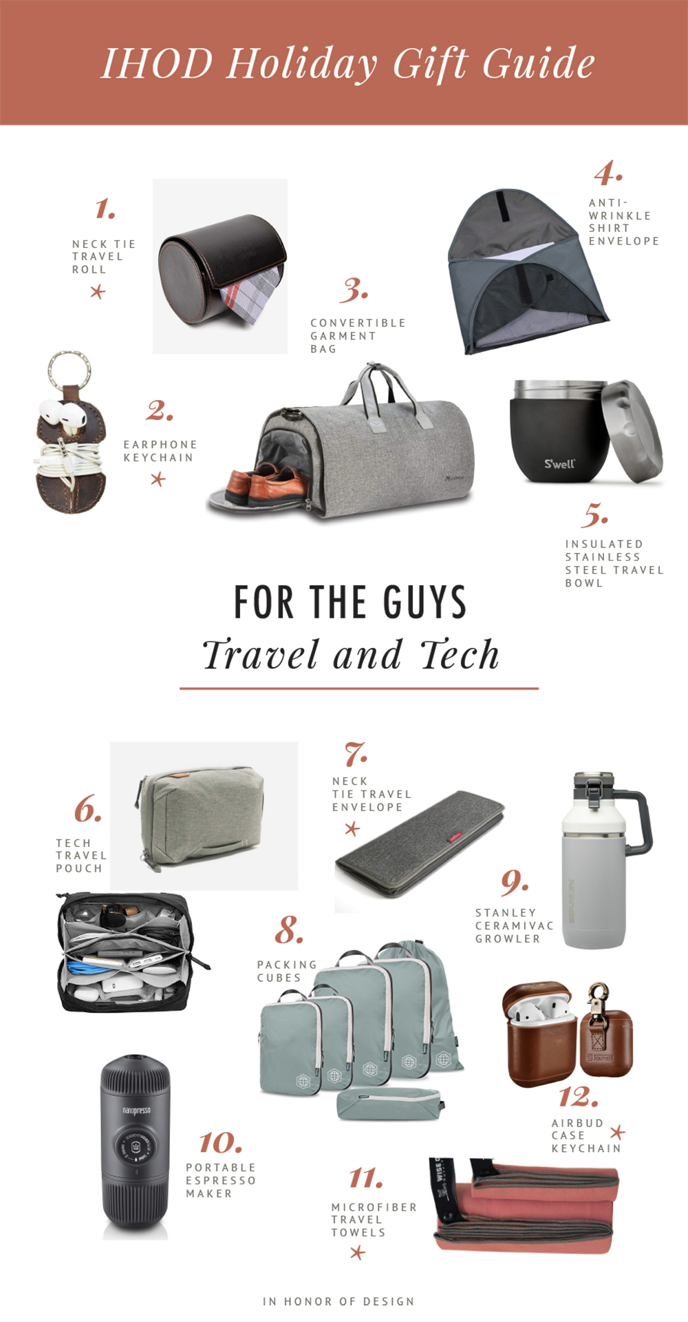 mens gift ideas for travel and tech