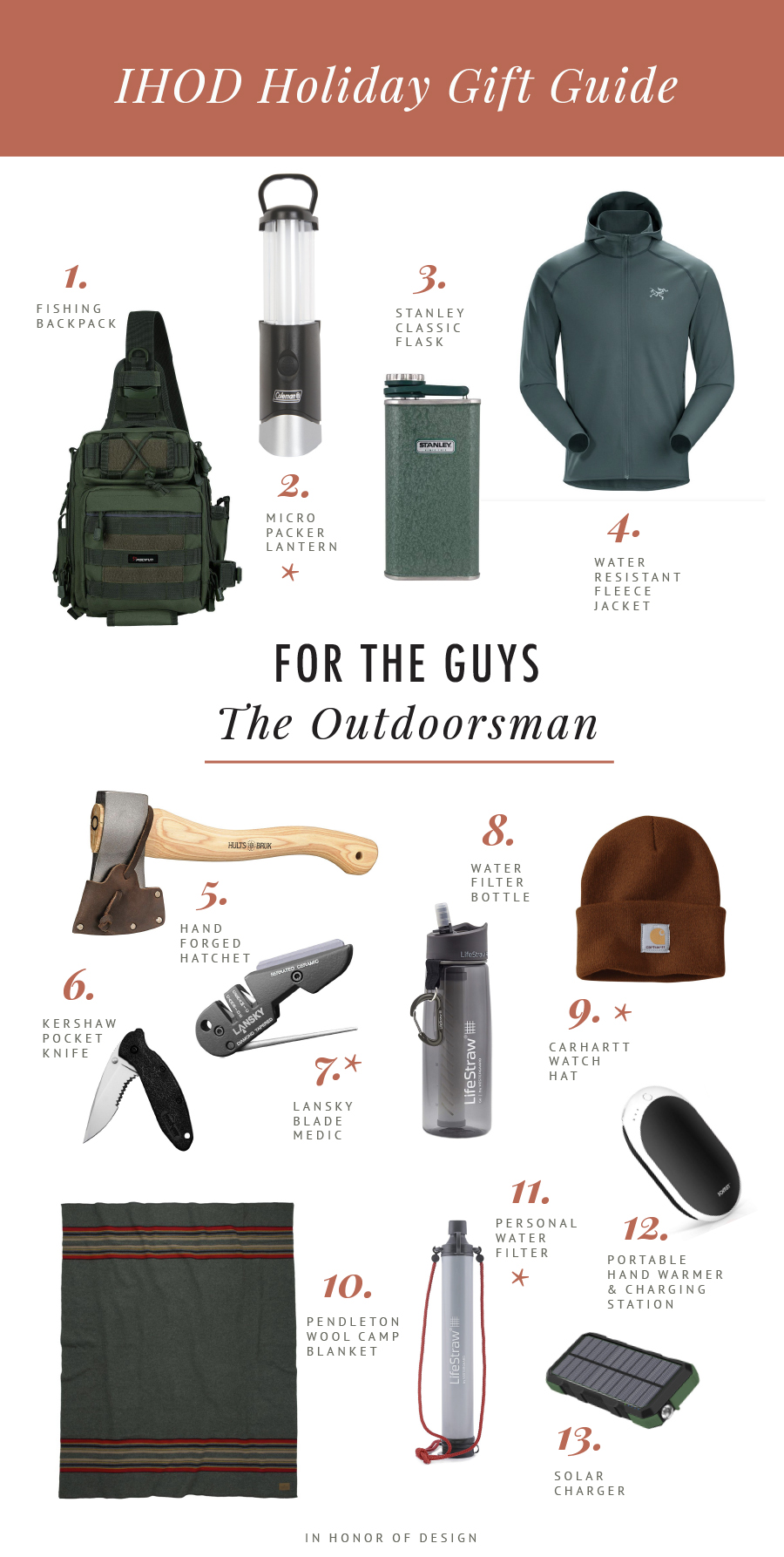 mens gift ideas for outdoors hiking camping