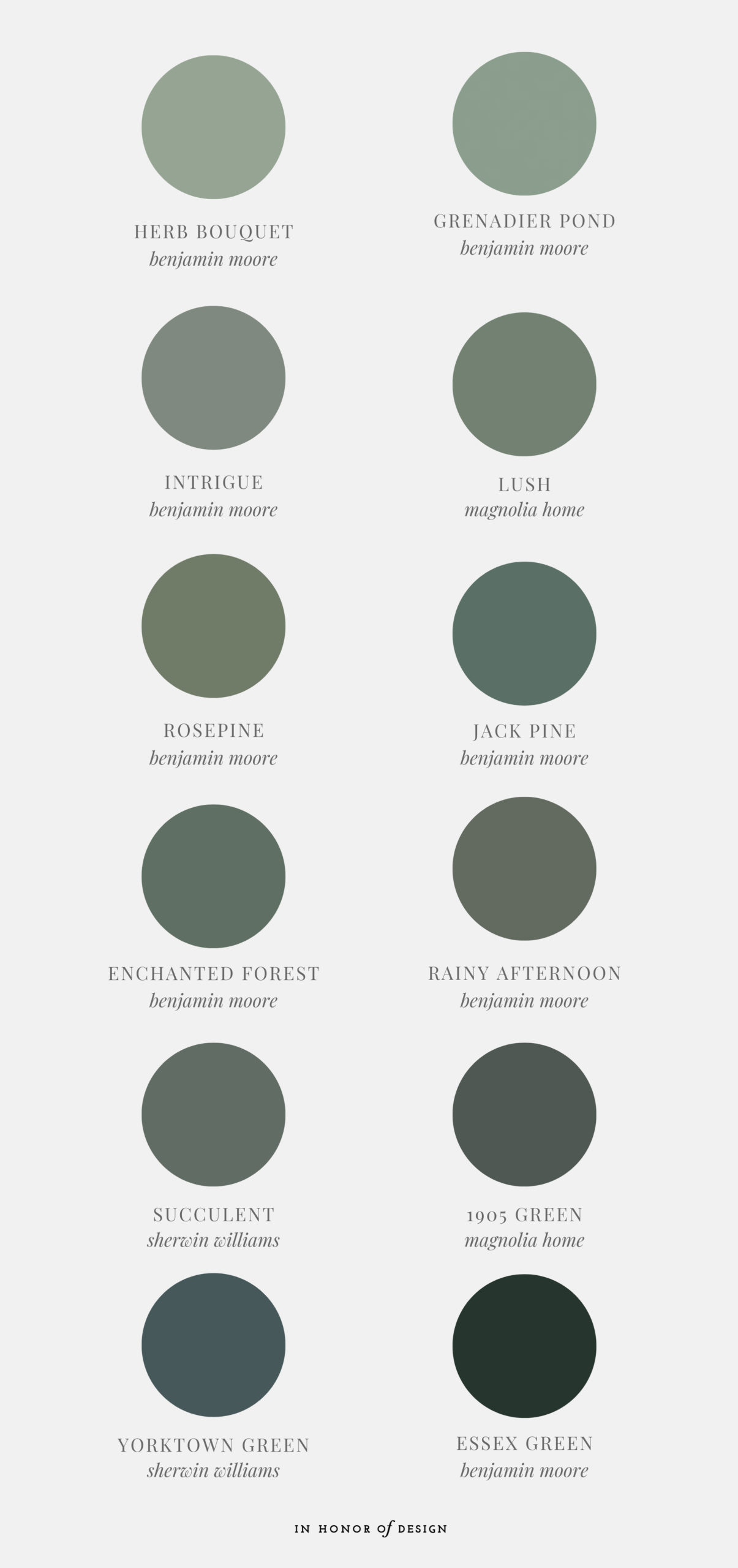 best green paint colors for kitchen cabinets
