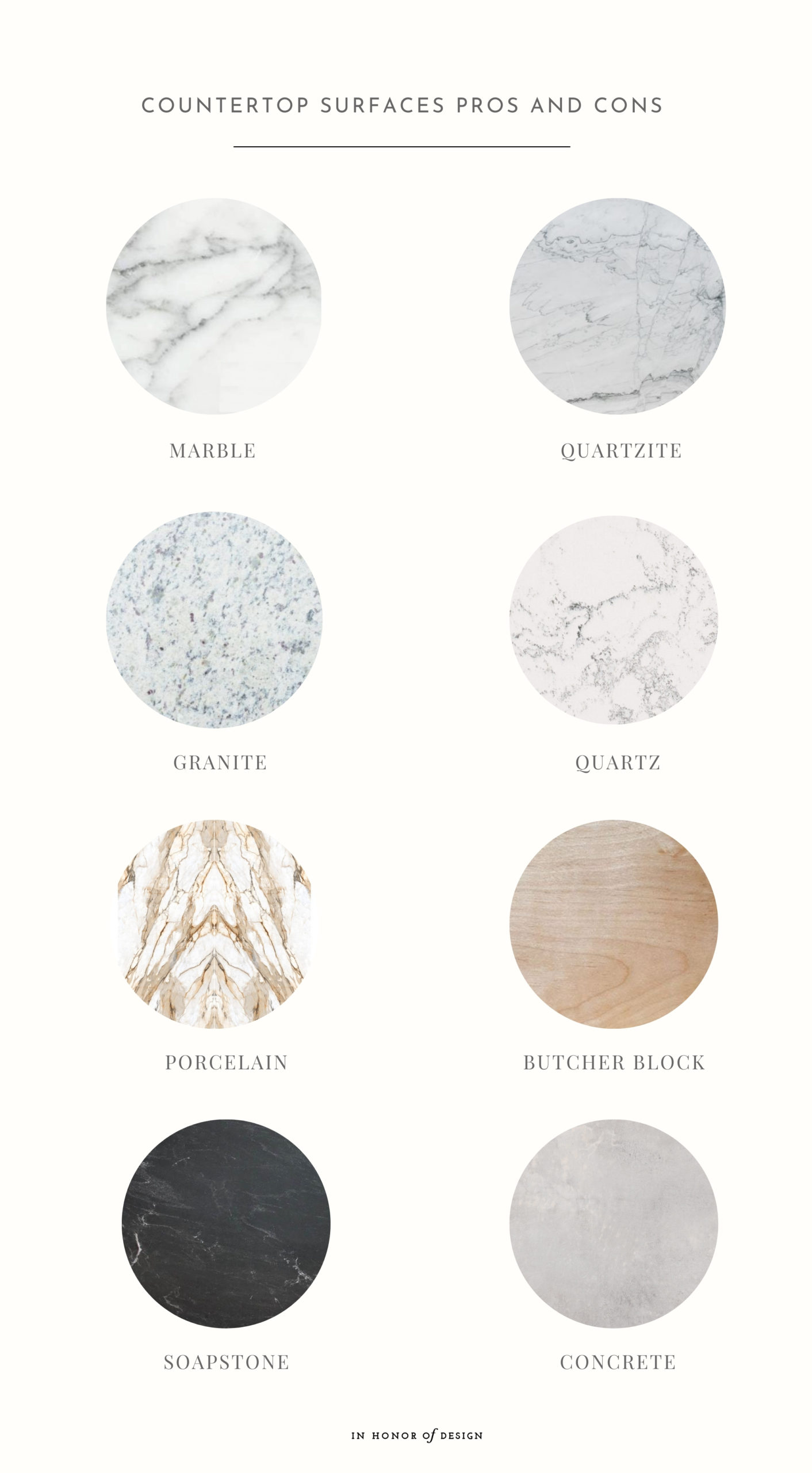 countertop surfaces pros and cons